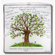 Életfa aláírásokkal - Ballagási emléktábla tanítónak vagy tanárnak